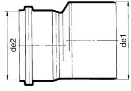 PP Kanal-Reduktionen