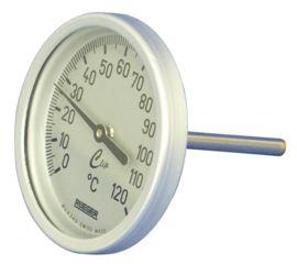 Bimetall-Thermometer